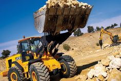 Equipment Finance Perth