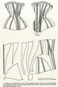 Pattern, 1860s Wedding Corset.