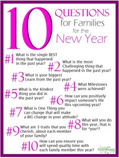 10 Questions for Families this New Year's by TwinParenthood.com Journaling Idea