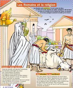 Les Romains et la religion