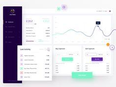 Trading Platform - Dashboard by Tomáš Nožina