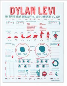 My First Year Personalized Posterhttp://www.strangebirdy.com/collections/frontpage/products/my-first-year-personalized-poster