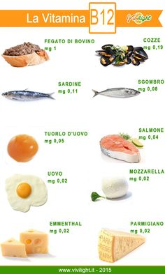 Veg Recipes, Healthy Recipes, Vitamine B12, Health And Wellness, Health Fitness, Diet And Nutrition, Healthy Habits, Natural Health, Healthy Lifestyle