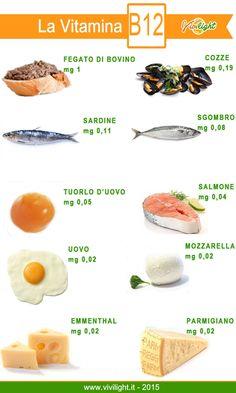 Vitamina B12 Healthy Habits, Healthy Life, Healthy Living, Veg Recipes, Healthy Recipes, Vitamine B12, Health And Wellness, Health Fitness, Special Recipes