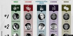 Poll on drugs in music