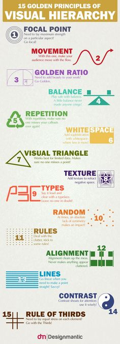 Graphic design is all about the visuals. This infographic breaks down 15 of the most important ideas in visual arts and design. #ad