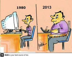 The evolution of humans and computers