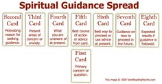 Tarot Spreads - The Spiritual Guidance Tarot Card Spread | Tarot Reading Psychic