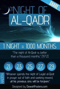 the night of decree, lailatul qadr