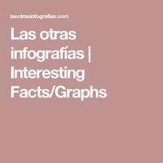 Las otras infografías | Interesting Facts/Graphs