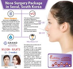 Nose Job in Korea at very affordable cost starts at $3,520! Do not miss the opportunity to contact us and ask for FREE quote. Best #plasticsurgery packages at #placidway #medicaltourism Have #rhinoplasty in #Korea by best plastic #surgeons!