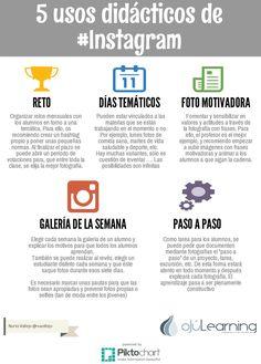 Infografía con prácticos y motivadores usos didácticos de Instagram, red social muy popular entre el alumnado.