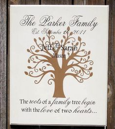 Family Tree Personalized Wood Sign... by SaidInStoneOnline on Etsy, $58.00