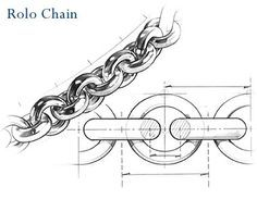 Rolo chainFree Diy Jewelry Projects | Learn how to make jewelry - beads.us