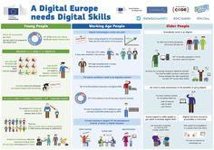 Digital skill, Ocse 'In Italia poche tecnologie in azienda per il basso livello di competenze'