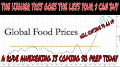 Get It Now, Emergency Preparedness, Prepping, How To Become, Signs, Watch, Youtube, Life, Food
