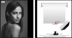 Lighting Infographics or schemes – Infografía o Esquema de Iluminación. #Infographics #Photography #Foto #Lighting schemes #Flash #Tips #Setup #Flash #Infografía #Fotografía #Foto #Trucos #esquema Iluminación # Flash .yuio