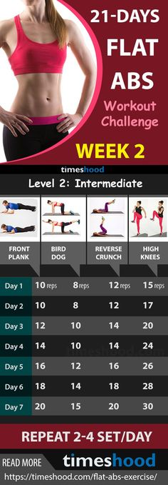 Want to get flat abs i one month, then try this 21 days abs workout challenge for flat tummy. these are very effective abdominal exercise suggested by American council of Exercise. Best abs exercise that work most on your abs. this is week 2 plan for your abs. Best abdominal exercise for women. Abs exercise for flat tummy. Abs workout for women.