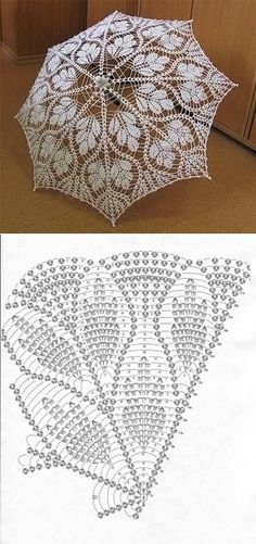 Easy Knitting Patterns for Beginners - How to Get Started Quickly? Crochet Doily Diagram, Crochet Cap, Crochet Fabric, Filet Crochet, Crochet Motif, Crochet Doilies, Crochet Stitches, Easy Knitting Patterns, Lace Patterns