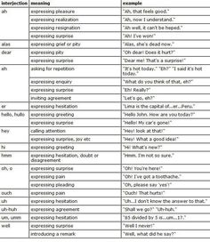 wk 4 list of interjections + their meaning