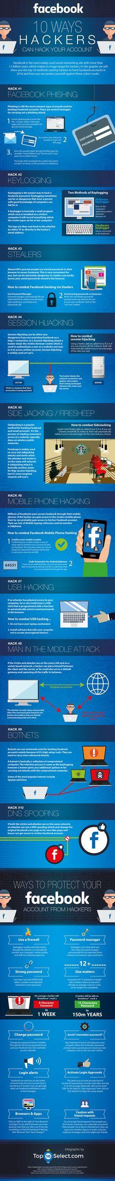 10 formas en las que pueden hackear tu cuenta de Facebook #infografia #infographic #socialmedia | TICs y Formación