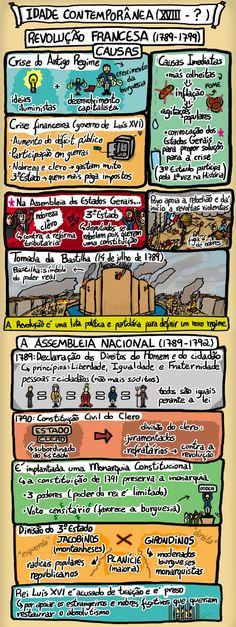 Revolução Francesa- história em quadrinhos