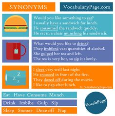 Synonyms for Eat, Drink and Sleep #English www.vocabularypage.com
