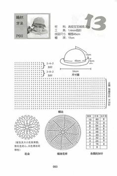 Crochet Beanie Pattern Diagram : Crochet baby hat diagram Crochet Beanies & Hats For Baby ...