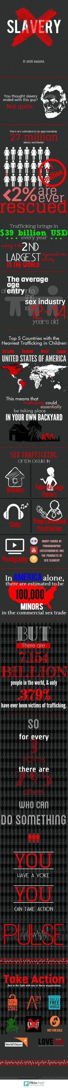 modern slavery infographic slavery infographics other modern slavery infographic slavery infographics other infographic and modern