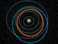 This diagram illustrates the differences between orbits of a typical near-Earth asteroid (blue) and a potential asteroid, or PHA (orange). Our yellow sun sits at the center of the crowd, while the orbits of the planets Mercury, Venus and Mars are shown in grey with Earth's orbit in green