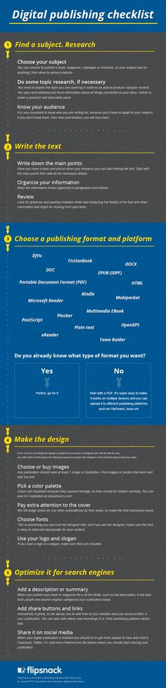 15 best digital publishing images on pinterest infographic info digital publishing checklist infographic flipsnack fandeluxe Images