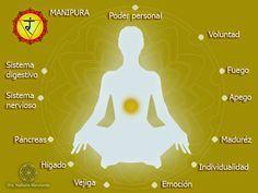 El tercer chakra: Manipura..tus deseos, tus apegos ~ La Flor de la Vida - Medicina Integrativa.- al IV chakra, es decir, pasando hacia nuestro corazón. En este III centro energético podemos trasmutar nuestras emociones inferiores a un estado superior. Se encuentra localizado en el plexo solar, entre el ombligo y el diafragma. PERO..QUE SUCEDE CUANDO ESTE CENTRO SE LESIONA? Usualmente nuestro III centro energético tiende a sufrir mucho ya que nuestras pre-ocupaciones pueden quedar retenid...