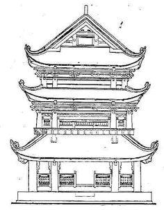 Chùa Keo Keo Temple