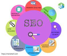 Get the best SEO Services for your business website at cost effective price in Kingdom of Saudi Arabia. For details, call us on Best Seo Services, Digital Marketing Services, Website Analysis, Website Optimization, Seo Keywords, Mobile Application Development, Professional Website, Business Website, Saudi Arabia