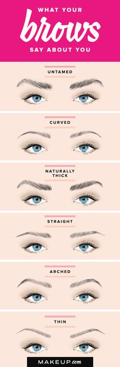 Eyebrows are in and in a big way! Whether your brows are untamed, straight, thick or curved, this guide will tell you what your eyebrows really say about you.