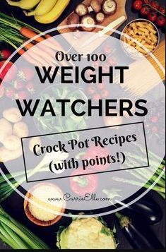 So, you may know that I started Weight Watchers last week (you can read about my first week here). A few things have changed since I origin...
