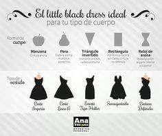 Vestidos según tipo de cuerpo