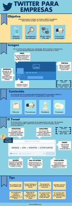 Twitter para empresas #infografia #infographic #socialmedia | TICs y Formación