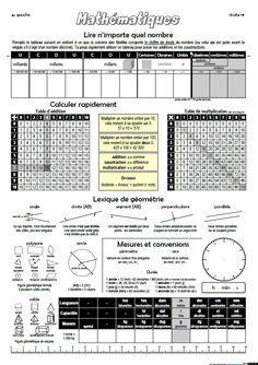 Proportionnalité - Pourcentages - Cm2 - Exercices corrigés ...