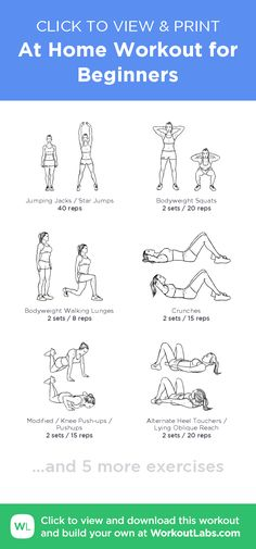 At Home Workout for Beginners – click to view and print this illustrated exercise plan created with #WorkoutLabsFit