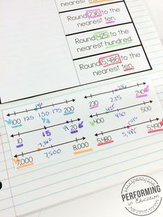 Blog post & Freebie! Rounding using number lines in interactive notebooks - 4th grade CCSS