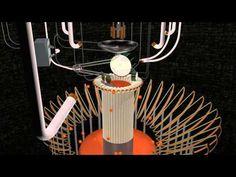 ▶ P.A.N.D.A - Harp Dreams (HD) (my own Animusic) - YouTube