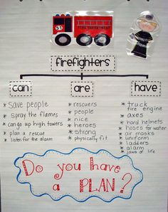Fire Safety Activities: Firefighters CAN ARE HAVE idea. Nice whole group activity.