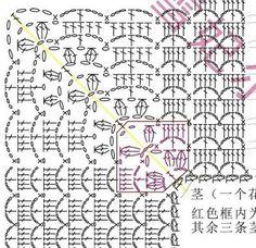 Crochet Mittens Crochet Shawl Crochet Stitches Macrame Projects To Try Knit Patterns Crocheted Flowers Crochet Clothes Good Ideas Crochet Yoke, Crochet Lace Edging, Crochet Motifs, Crochet Mittens, Crochet Diagram, Crochet Blouse, Crochet Chart, Crochet Stitches, Crochet Baby