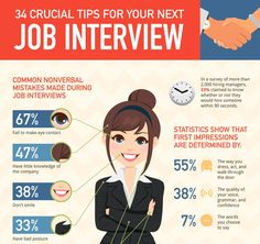 job interview tips mom returning work .
