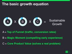 Building a Growth Model for Your Company — Greylock Perspectives — Medium