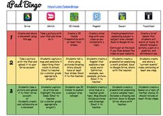 iPad Bingo Card with Great iPad Apps and Activities to Use in Class ~ Educational Technology and Mobile Learning