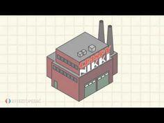 Investopedia Video: Nash Equilibrium