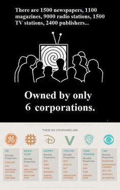 6 Corporations 6 Corporations Infographic