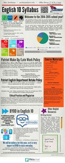 High school no homework policy   Graduate school writers